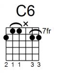 C6_Gform.png