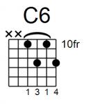 C6_Dform.png