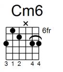 Cm6_Gform.png