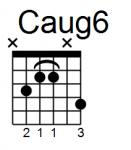 Caug6_Cform.png