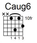 Caug6_Dform.png