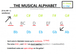 New Musical Alphabet.png
