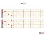 01. C chord.png