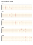 CAGED Pentatonic Scales.png