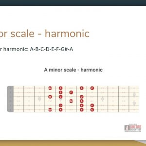 Minor Scales - Music Theory Demystified