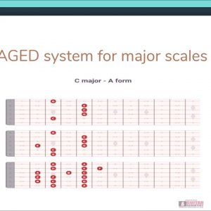 The CAGED system for major scales - Music Theory Demystified